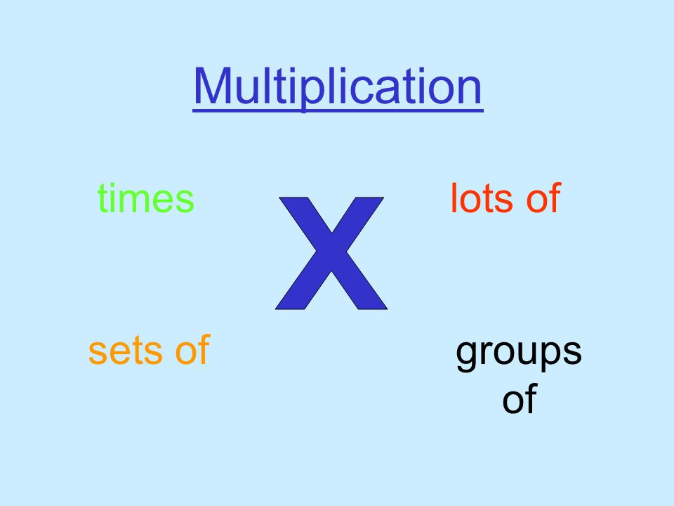 Multiplication times lots of X sets of groups of