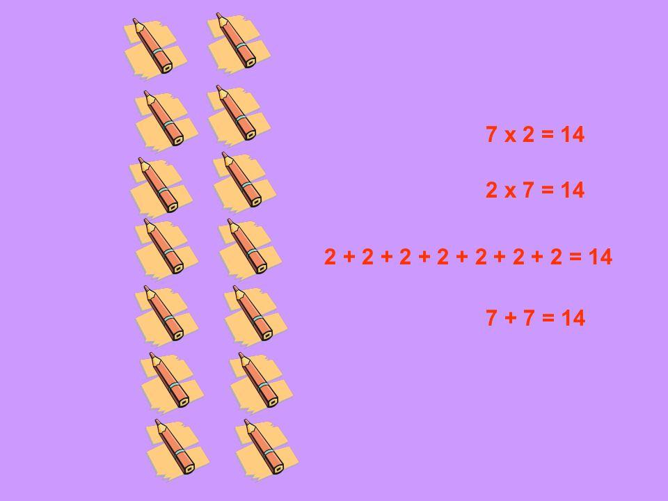 7 x 2 = 14 2 x 7 = 14 2 + 2 + 2 + 2 + 2 + 2 + 2 = 14 7 + 7 = 14