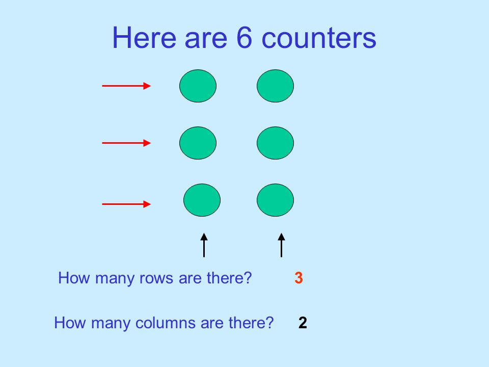 Here are 6 counters How many rows are there 3