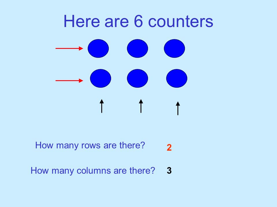 Here are 6 counters How many rows are there 2