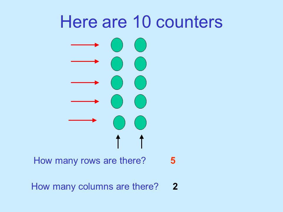 Here are 10 counters How many rows are there 5