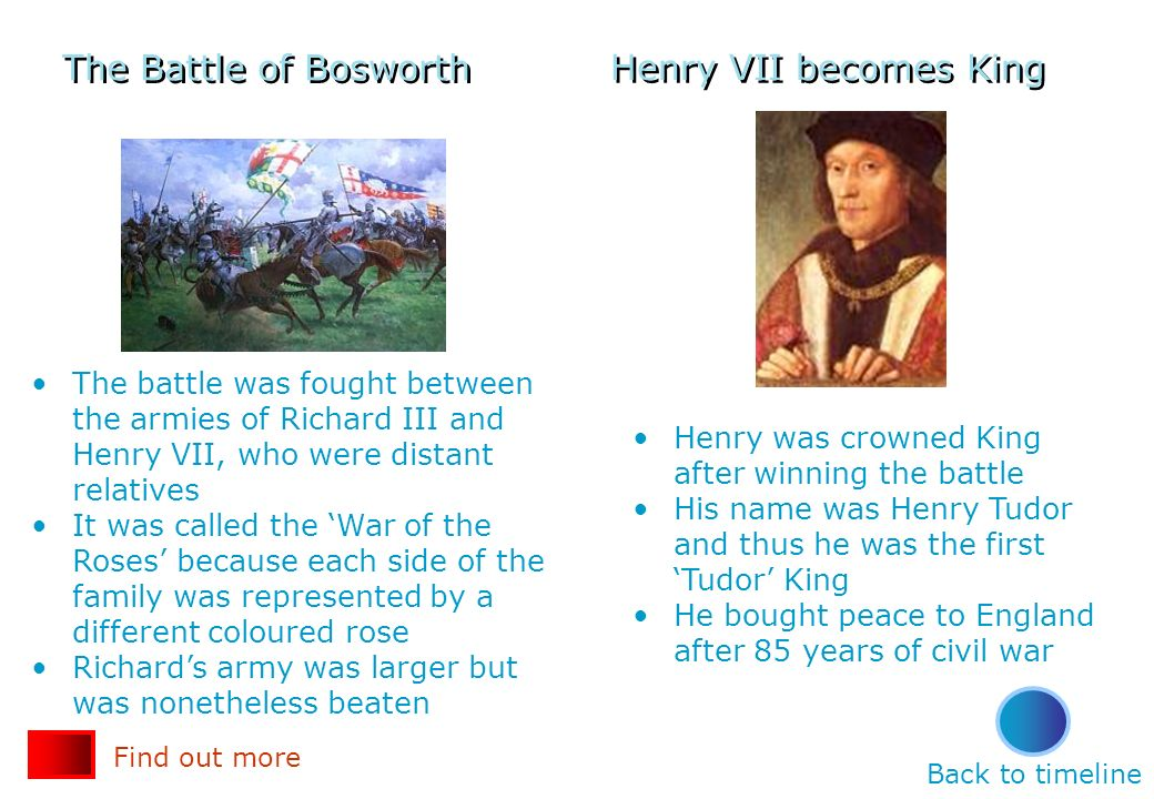 The Battle of Bosworth Henry VII becomes King