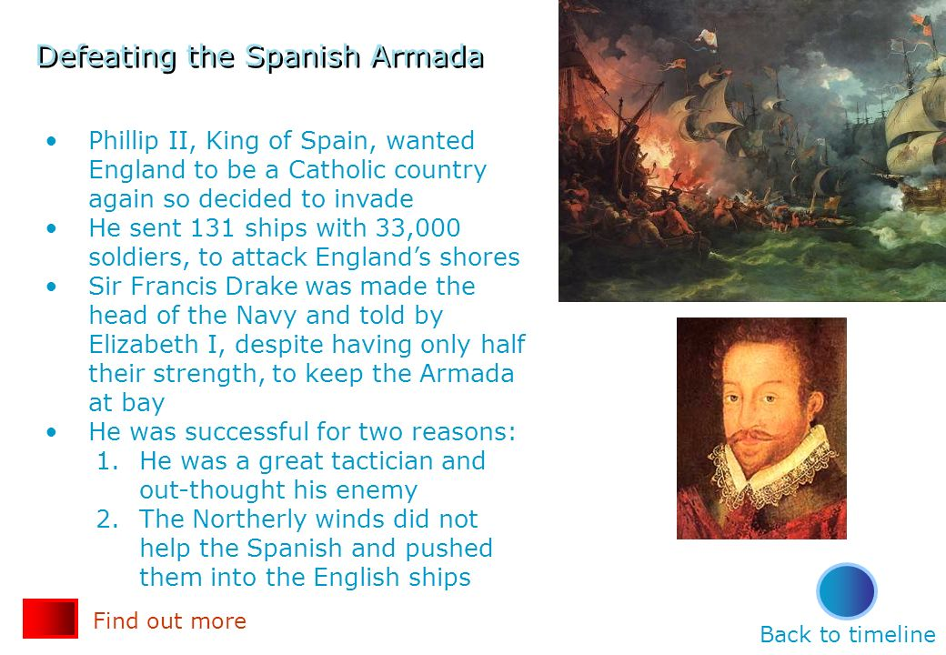 Defeating the Spanish Armada