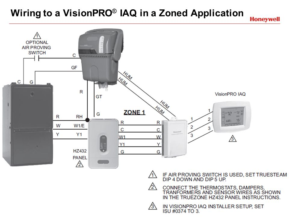 honeywell visionpro iaq wiring diagram 38 wiring diagram Honeywell IAQ Products Honeywell VisionPro IAQ Thermostat Battery