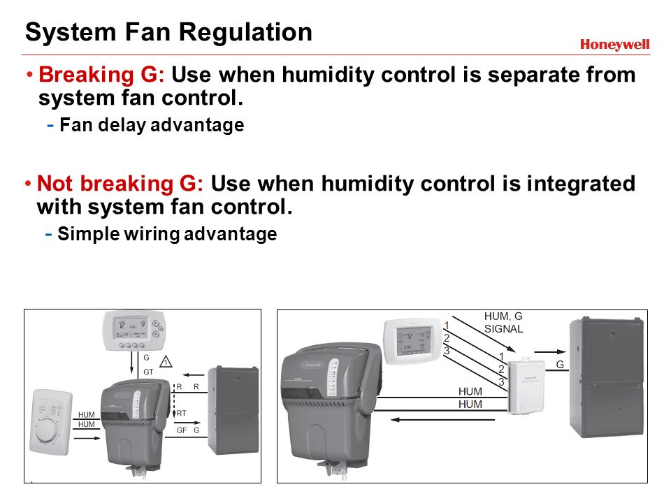 Fan Monitoring System : Module wiring and controls ppt download