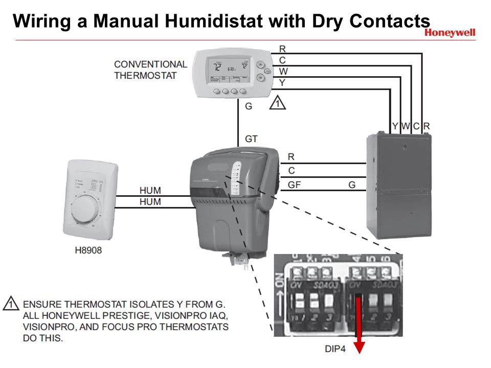 Module 5 wiring and controls ppt download wiring a manual humidistat with dry contacts asfbconference2016 Image collections