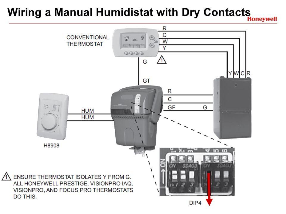 Honeywell Humidistat Wiring Wiring Diagram