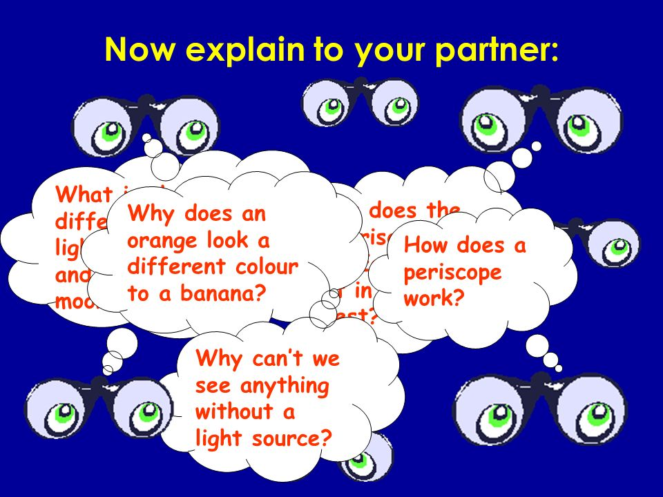 Now explain to your partner:
