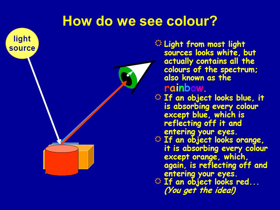 How do we see colour light source