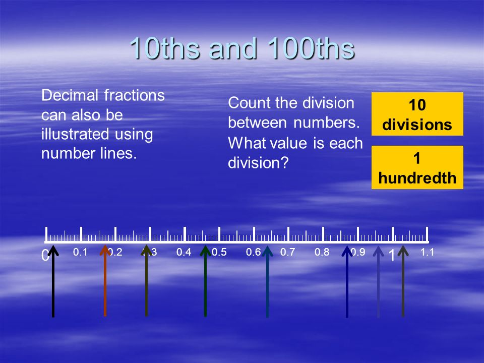 10ths and 100ths Decimal fractions can also be illustrated using number lines. Count the division between numbers.