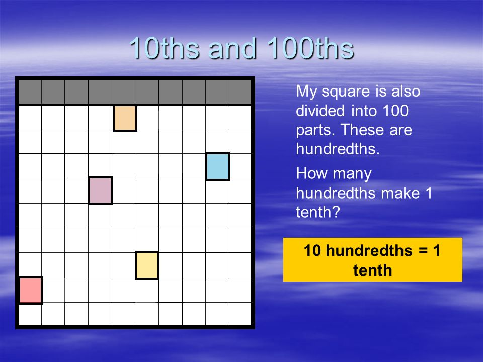 10ths and 100ths My square is also divided into 100 parts. These are hundredths. How many hundredths make 1 tenth