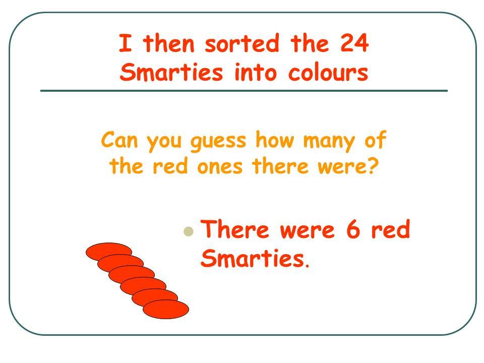 I then sorted the 24 Smarties into colours