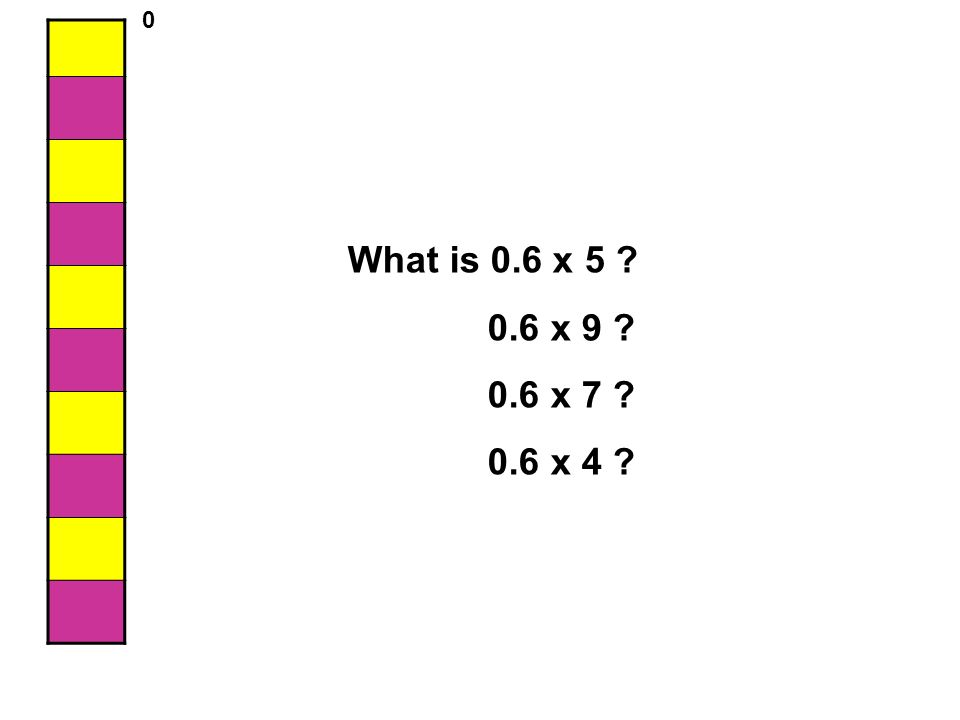 What is 0.6 x 5 0.6 x 9 0.6 x 7 0.6 x 4