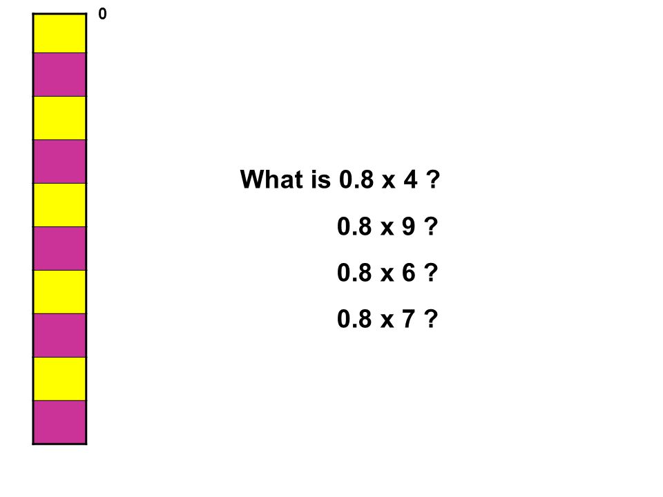 What is 0.8 x 4 0.8 x 9 0.8 x 6 0.8 x 7