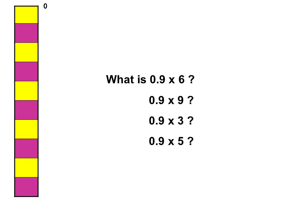 What is 0.9 x 6 0.9 x 9 0.9 x 3 0.9 x 5