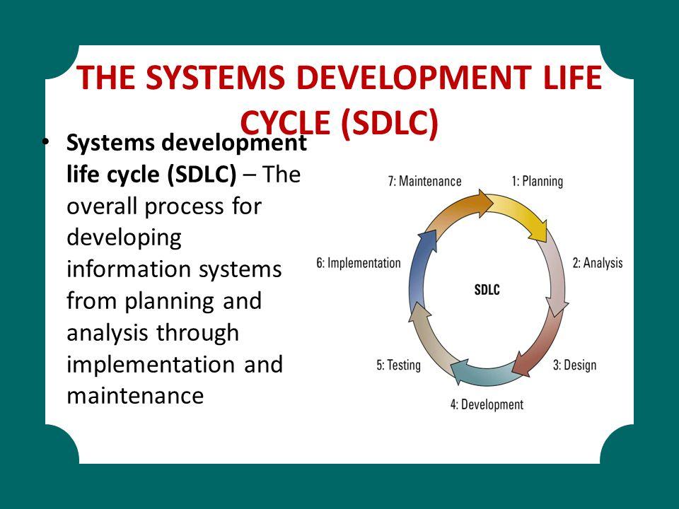 Information Systems Development Ppt Video Online Download