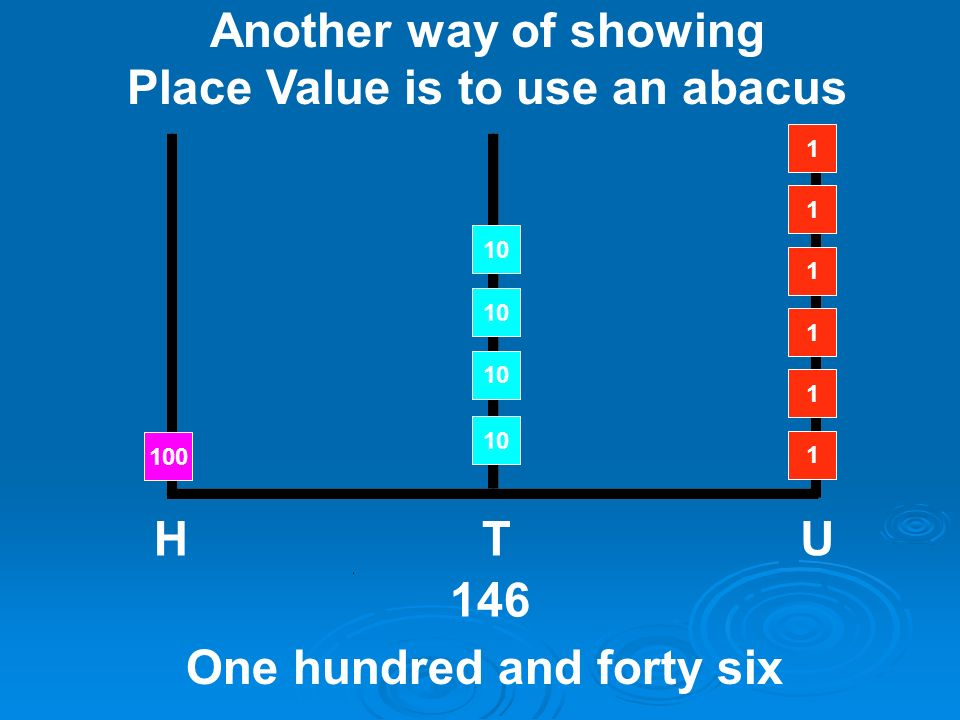 Place Value is to use an abacus