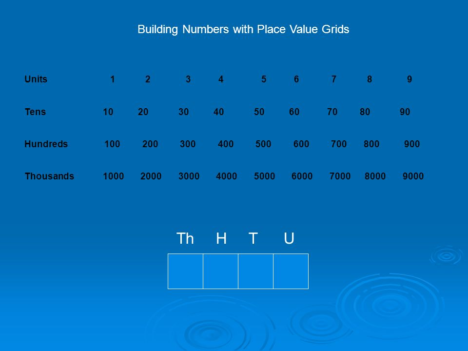 Th H T U Building Numbers with Place Value Grids