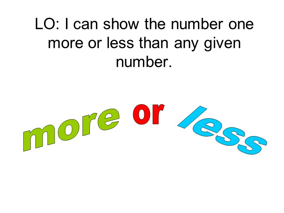 LO: I can show the number one more or less than any given number.