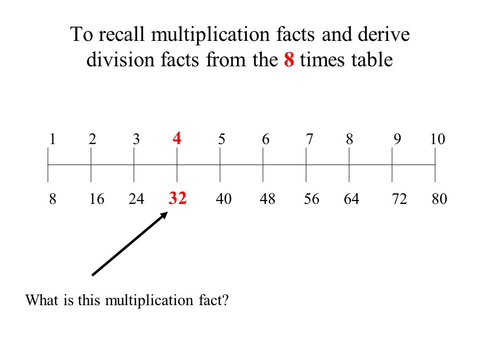 To recall multiplication facts and derive division facts from the 8 times table