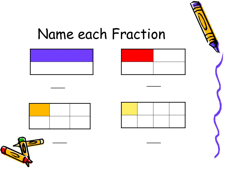 Name each Fraction ____ ____ ____ ____