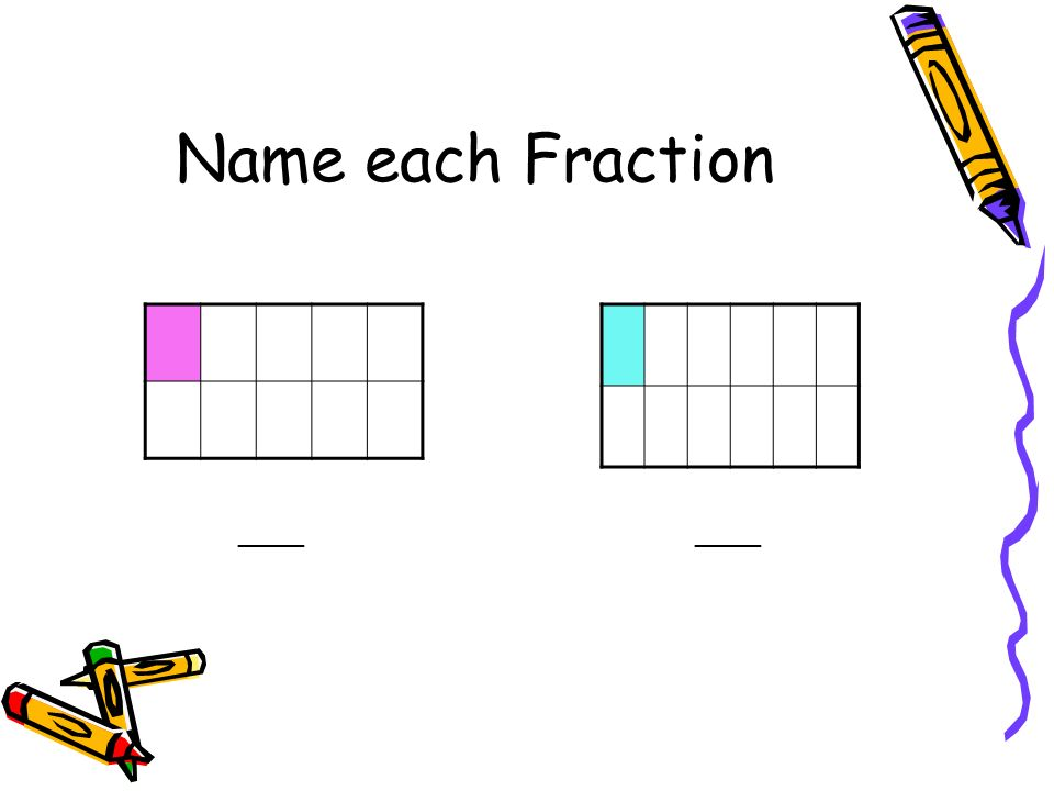 Name each Fraction ____ ____