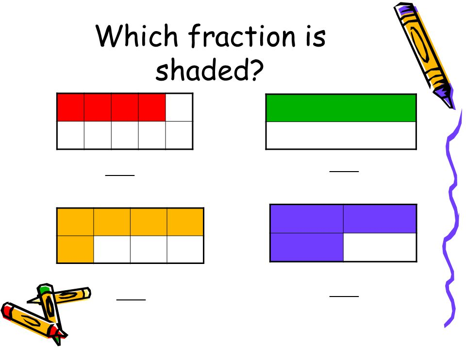 Which fraction is shaded