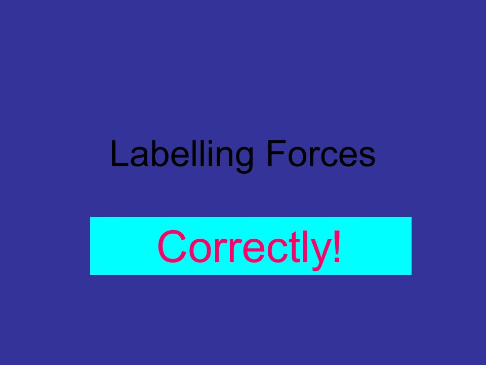 Labelling Forces Correctly!