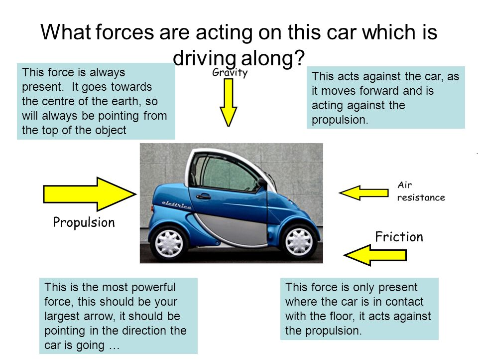 What forces are acting on this car which is driving along