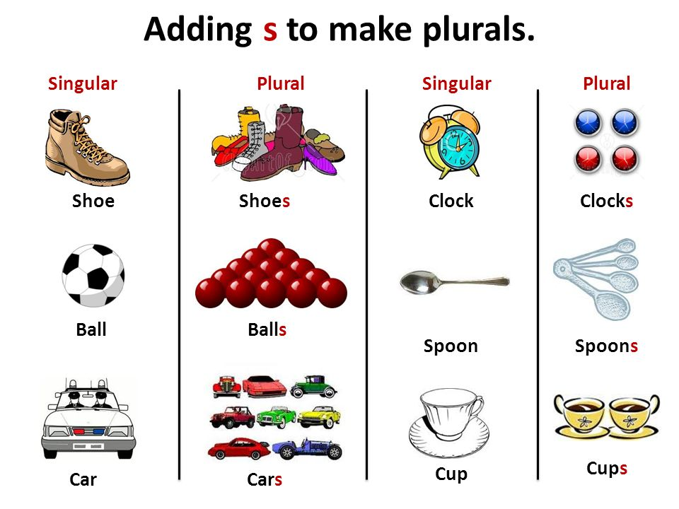 Adding s to make plurals.