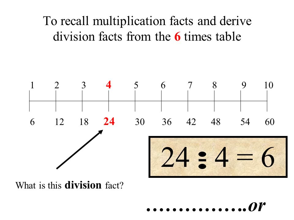 To recall multiplication facts and derive division facts from the 6 times table
