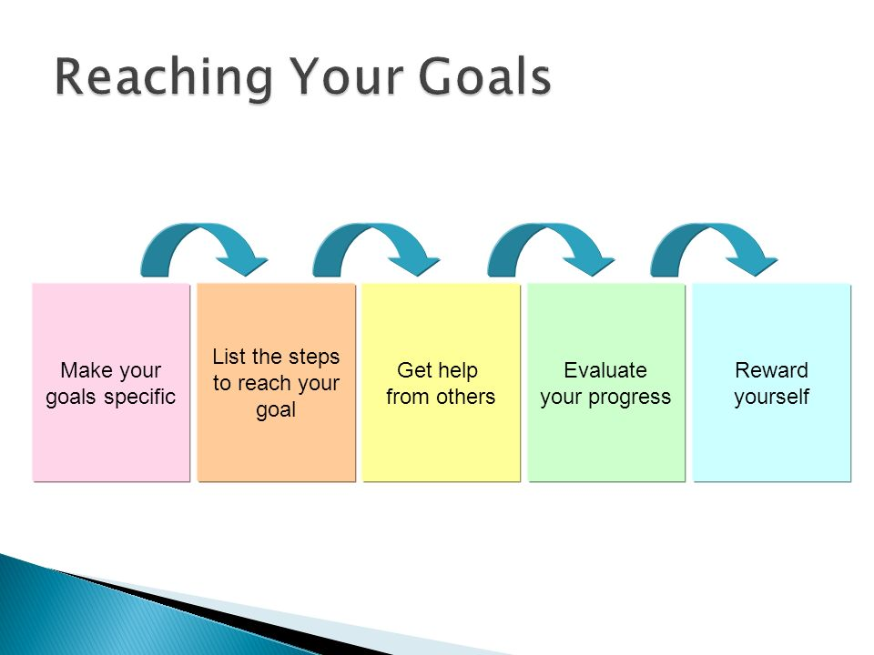 Reaching Your Goals Make your goals specific