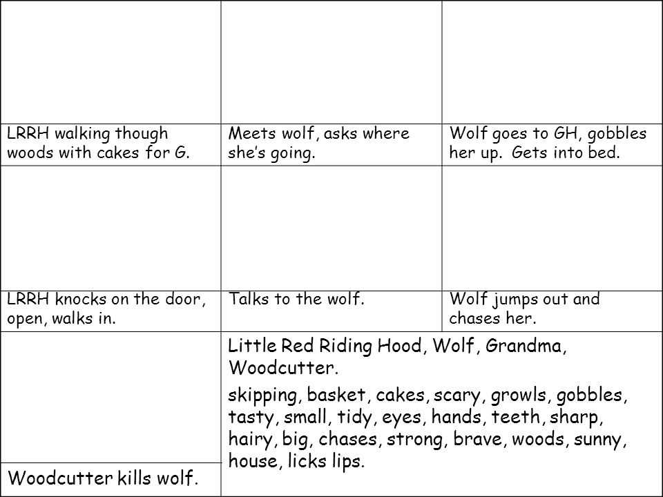 Little Red Riding Hood, Wolf, Grandma, Woodcutter.