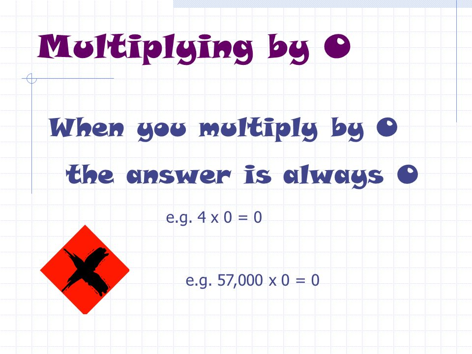 Multiplying by 0 When you multiply by 0 the answer is always 0