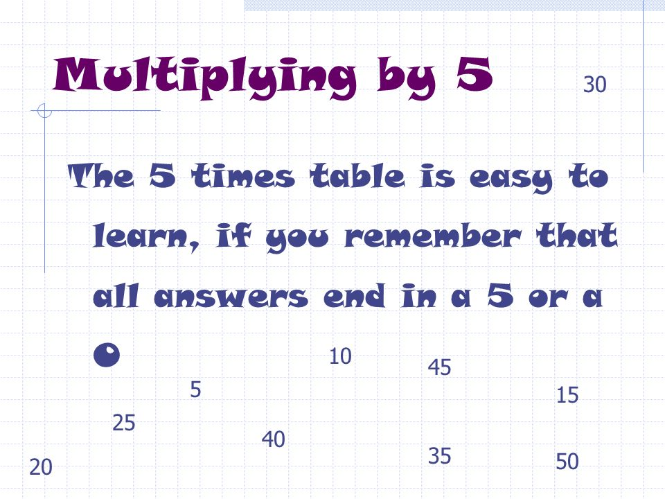 Multiplying by 5 30. The 5 times table is easy to learn, if you remember that all answers end in a 5 or a 0.