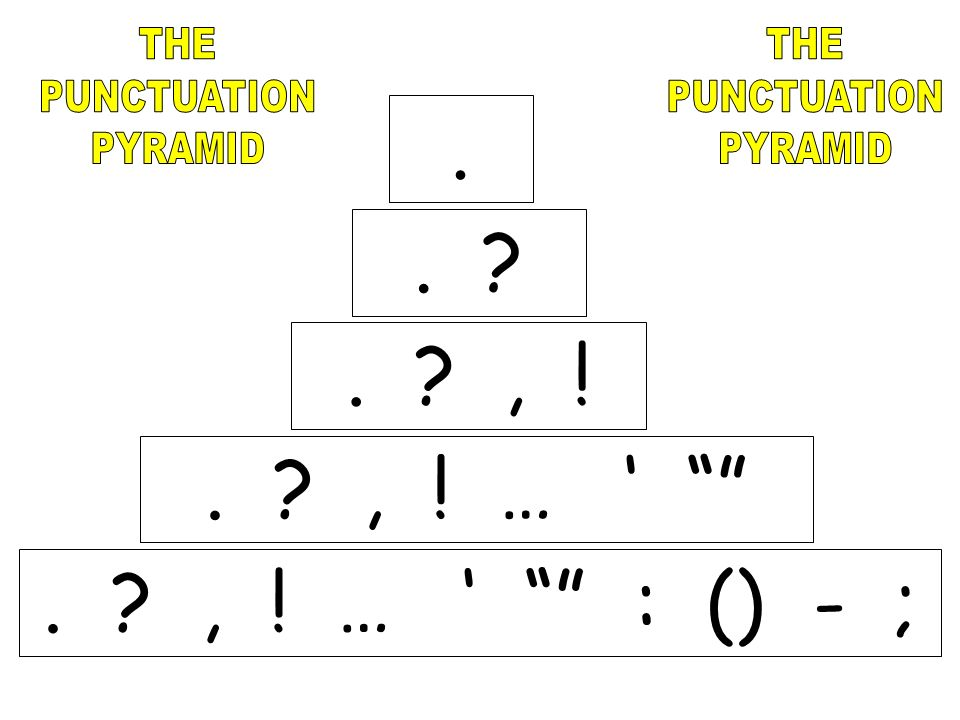 . . . , ! . , ! … ' . , ! … ' : () - ; THE PUNCTUATION