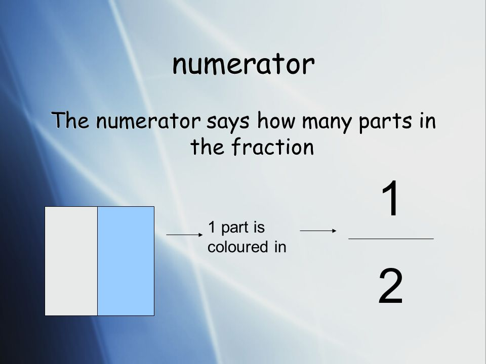 The numerator says how many parts in the fraction