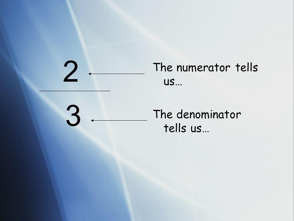 2 The numerator tells us… The denominator tells us… 3