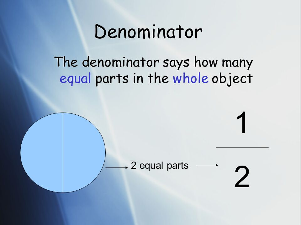 The denominator says how many equal parts in the whole object