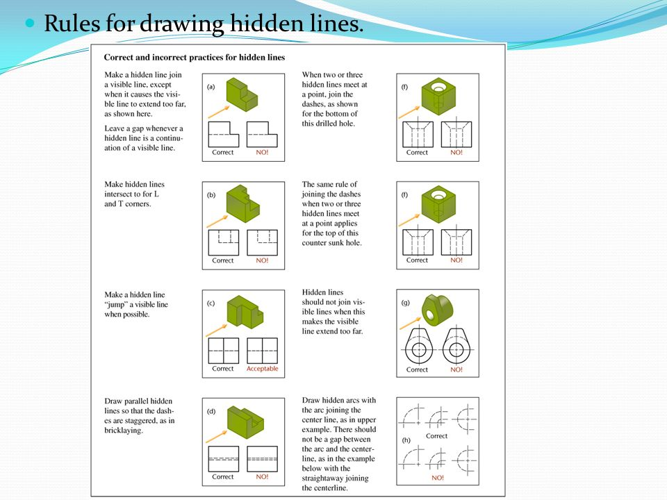 Drawing With Hidden Lines : Orthographic drawing ppt video online download