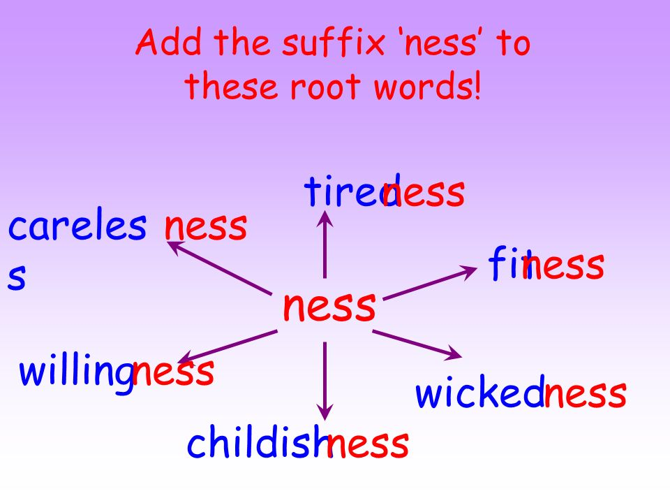 Add the suffix 'ness' to these root words!