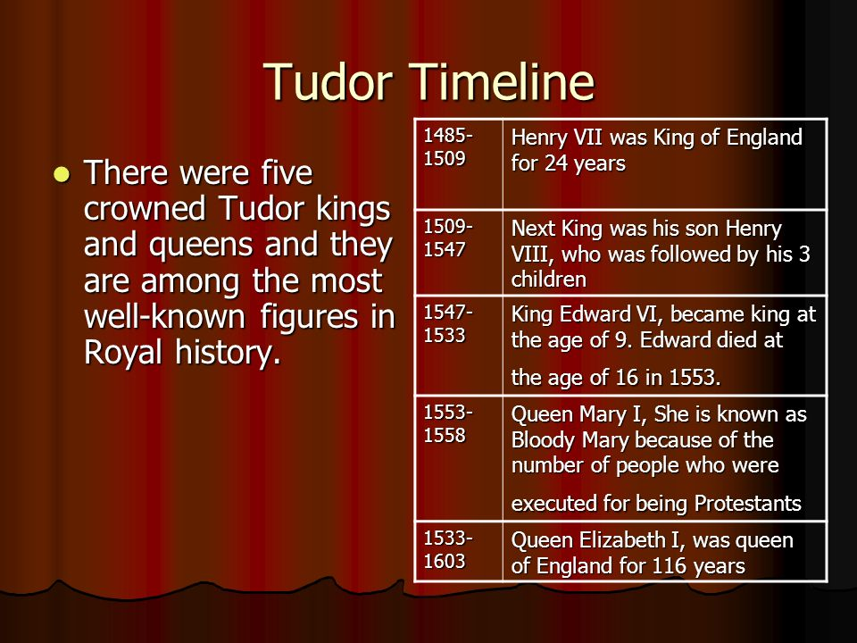 Tudor Timeline 1485-1509. Henry VII was King of England for 24 years. 1509-1547.