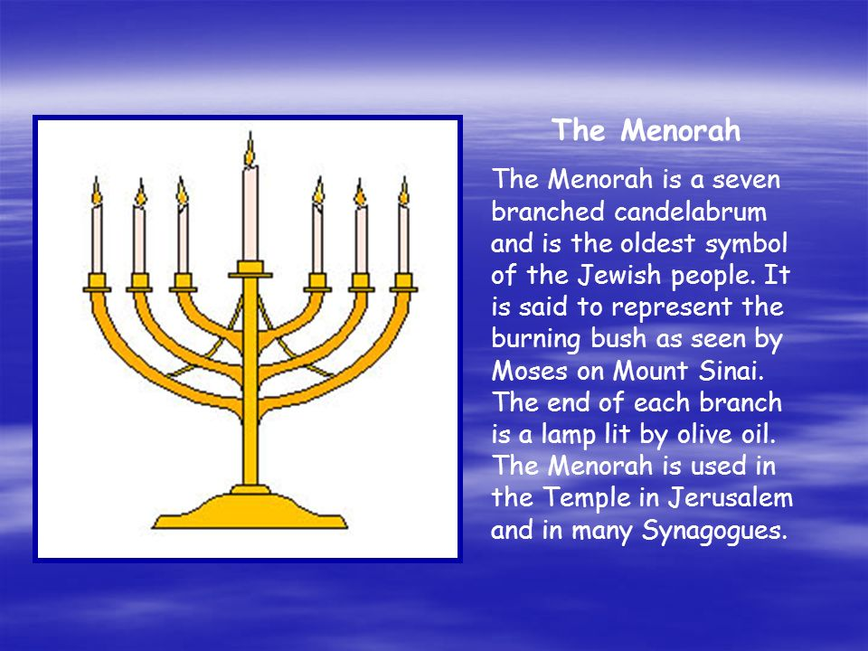 Jews And Judaism Signs And Symbols Ppt Download