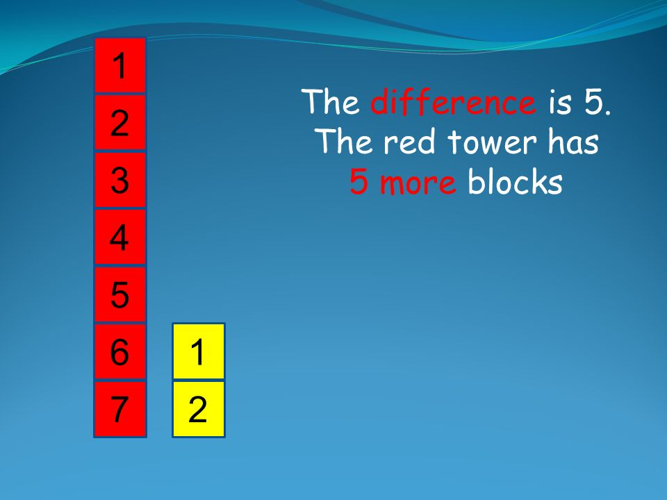 The red tower has 5 more blocks