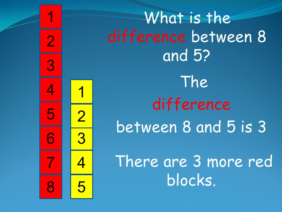 What is the difference between 8 and 5