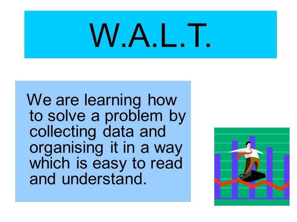W.A.L.T.