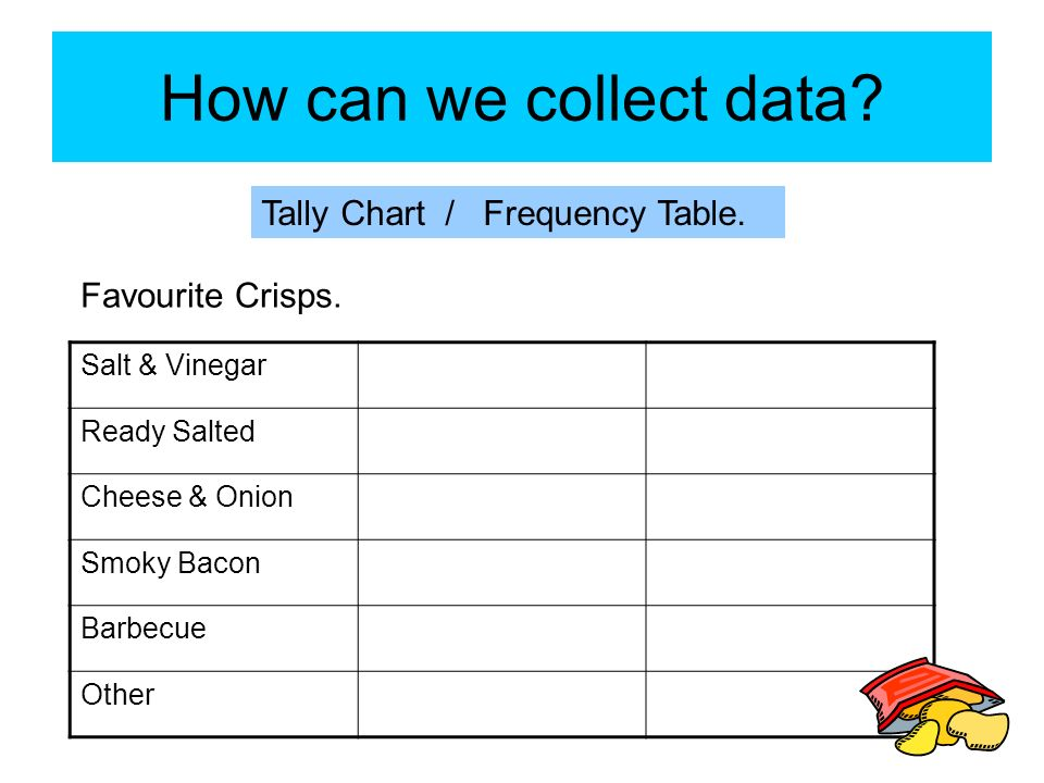 How can we collect data Tally Chart / Frequency Table.