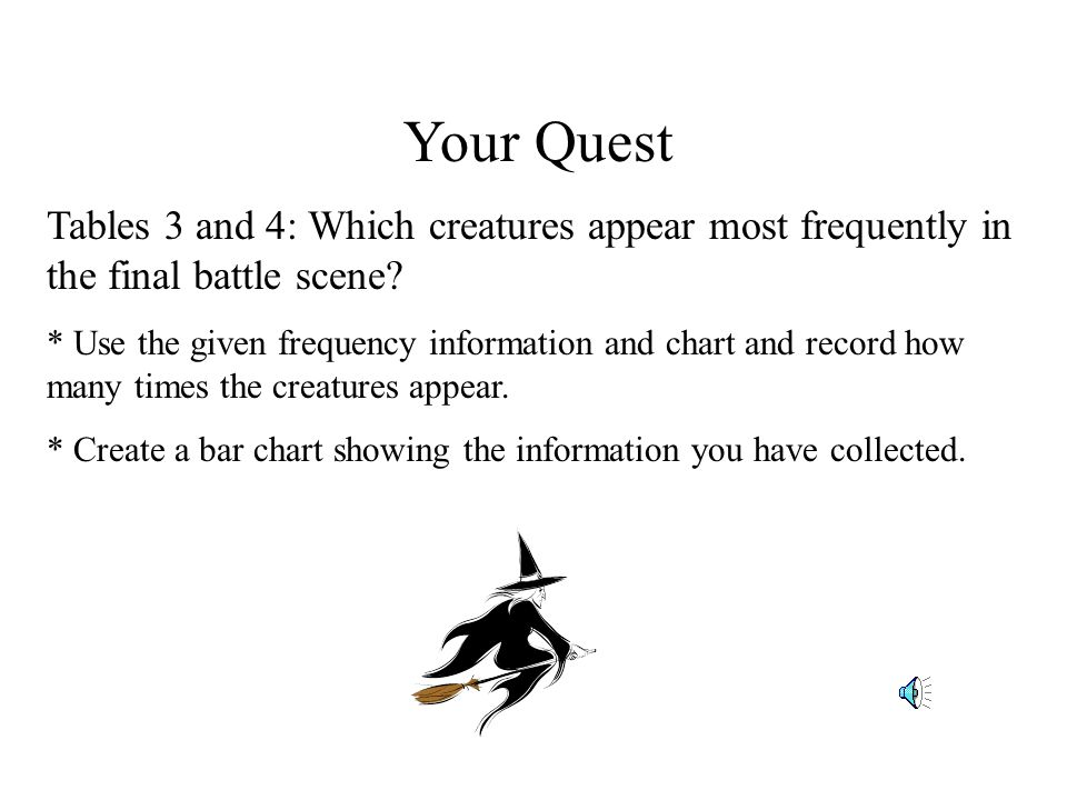 Your Quest Tables 3 and 4: Which creatures appear most frequently in the final battle scene