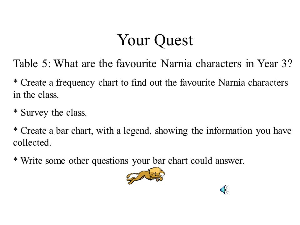 Your Quest Table 5: What are the favourite Narnia characters in Year 3