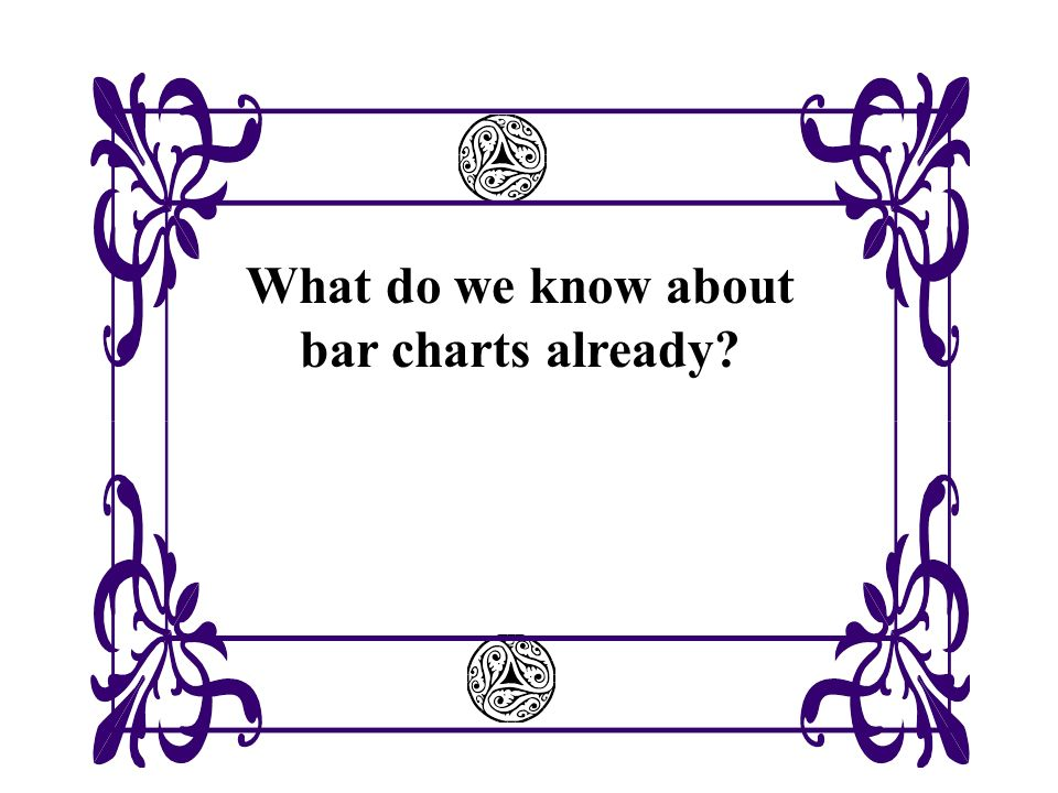 What do we know about bar charts already
